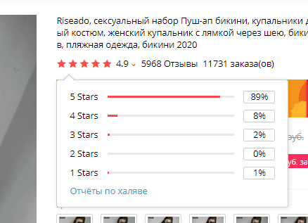Средний балл отзывов на продаваемый товар продавца на Алиэкспресс