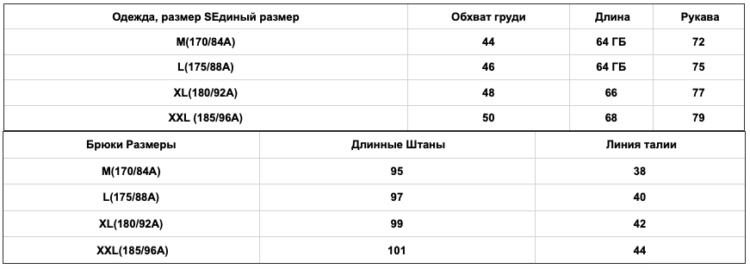 Таблица размера одежды на Алиэкспресс
