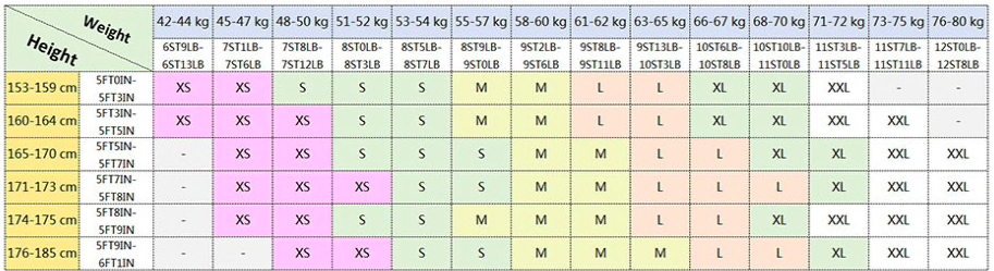 Таблица размеров на Алиэкспресс