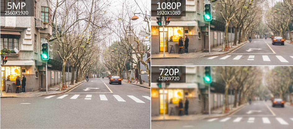 Камеры видеонаблюдения с Алиэкспресс со скидкой до 60%